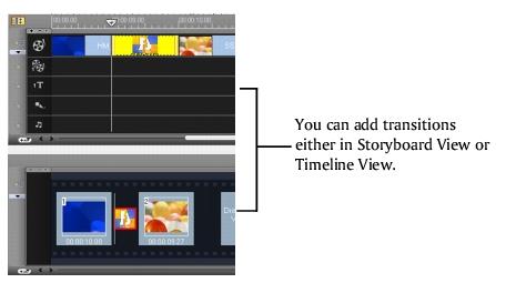 Corel Videostudio effect storyboard%26timeline Adding transitions