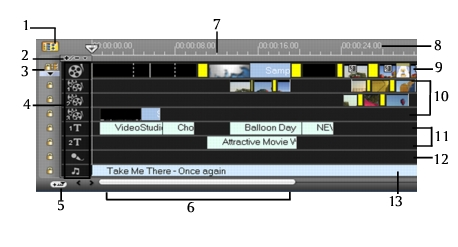 Corel Videostudio gettingstarted timeline VideoStudio Editor