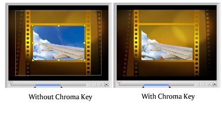 Corel Videostudio overlay chroma key Enhancing Overlay clips