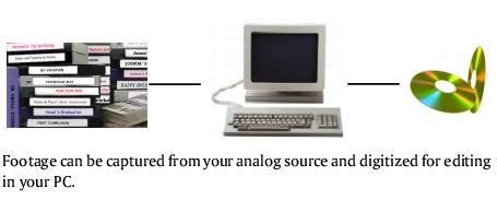 Corel Videostudio vstudio 3 09 1 Analog vs. Digital