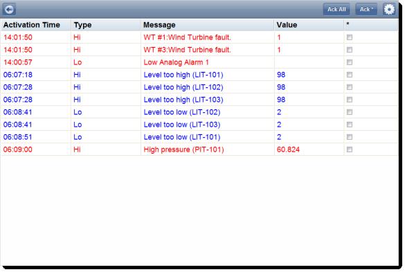 Web Studio Help illus mobileaccess control alarm Use the Alarm control