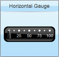 Web Studio Help illus mobileaccess widget horizontalgauge Configure the area settings