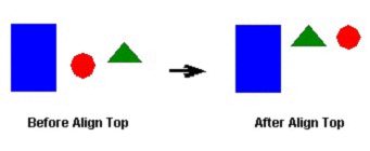 Web Studio Help illus obj aligning top Align