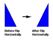 Web Studio Help illus obj flipping horz Flip Horizontal