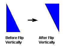 Web Studio Help illus obj flipping vert Flip Vertical