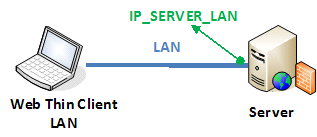Web Studio Help web thin clients 21 Examples of Client/Server Architecture