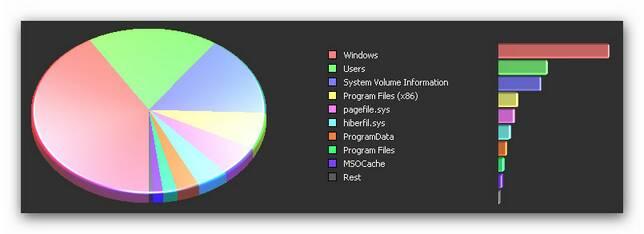 WinOptimizer graph.zoom80 DiskSpace Explorer