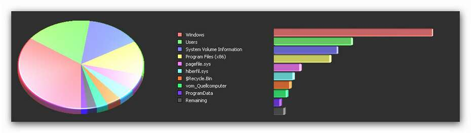 WinOptimizer wo9 diskspace.zoom85 DiskSpace Explorer