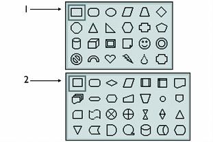 WordPerfect Office basicshapes Creating graphics