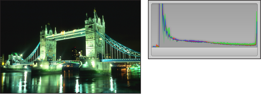 Figure. Side-by-side comparison of an image shot at night and its histogram, with the peaks concentrated close to the left side of the graph.