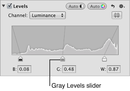 Figure. Gray Levels slider moved to the dark side of the midtones of the luminance histogram graph.