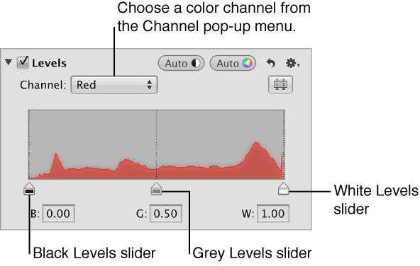 Figure. Red channel histogram in the Levels area of the Adjustments inspector.
