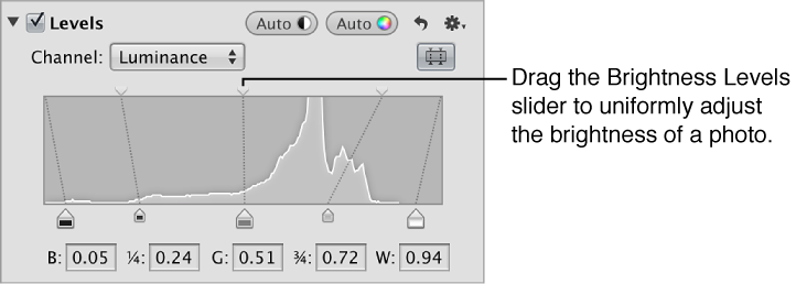 Figure. Brightness Levels slider at the top of the histogram in the Levels area of the Adjustments inspector.