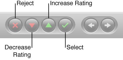 Figure. Rating buttons in the control bar.