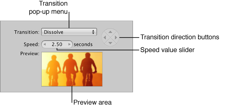 Figure. Transition controls in the Default Settings pane of the Slideshow Editor.