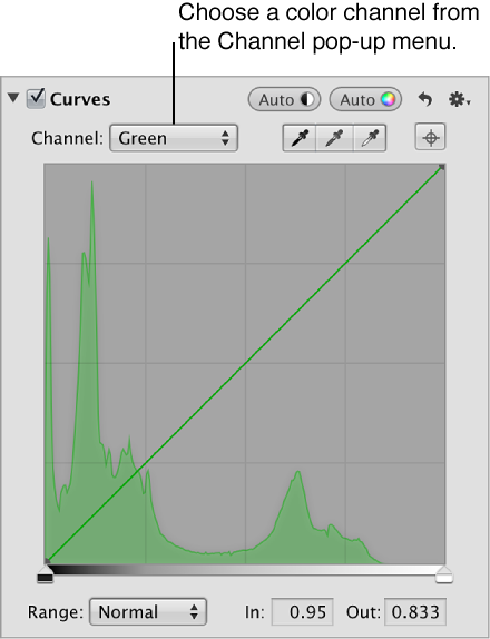 Figure. Color Channel pop-up menu in the Curves area of the Adjustments inspector.