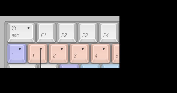 Figure. Clavier de l'éditeur de commandes affichant les touches assignées aux raccourcis, les touches non assignées aux raccourcis et les touches réservées aux commandes système MacOSX.