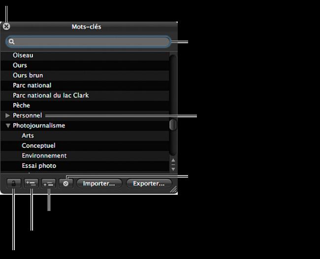 Figure. Commandes disponibles dans la palette de mots-clés
