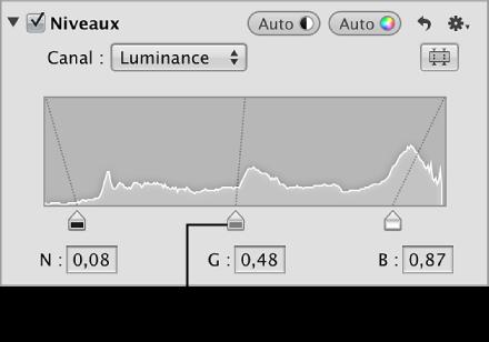 Figure. Curseur Niveaux de gris déplacé vers le côté sombre des tons intermédiaires du graphique de l'histogramme de luminance.