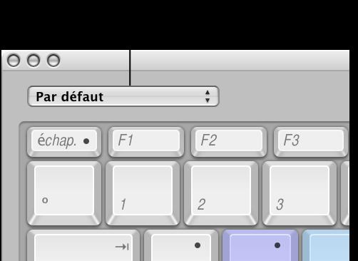 Figure. Menu local avec les options de jeu de commandes dans l'éditeur de commandes.