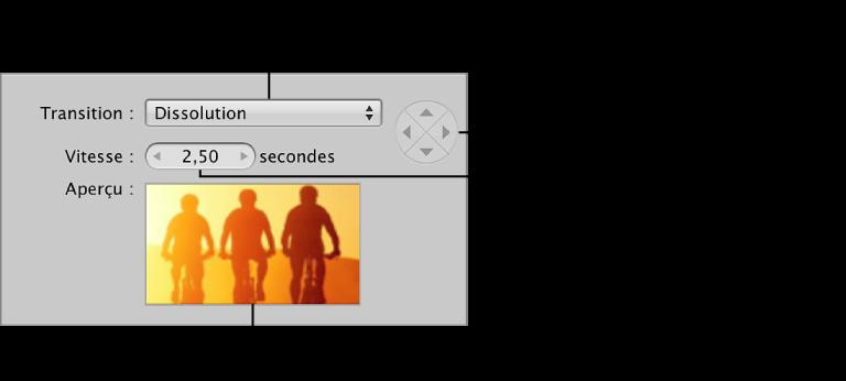 Figure. Commandes Transition dans la sous-fenêtre Réglages par défaut de l'éditeur de diaporama.
