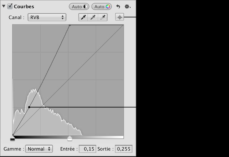 Figure. Nouveau point ajouté à la courbe tonale dans la zone Courbes de l'inspecteur des ajustements.