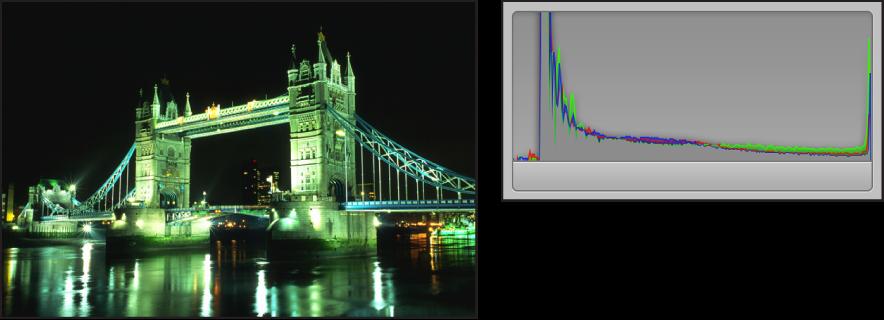 図。 夜に撮影したイメージとそのヒストグラムを並べて比較したもの。ピークがグラフの左側近くに集まっています。