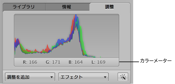 図。 カラーメーターが表示されている「調整」インスペクタ。