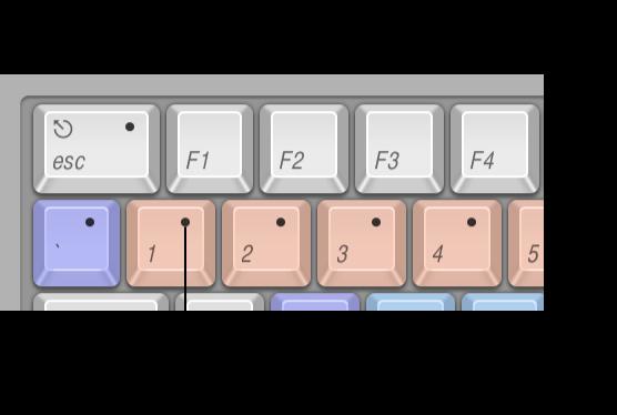図。 コマンドエディタのキーボード。ショートカットに割り当てられたキー、ショートカットに割り当てられていないキー、および Mac OS X システムコマンド用に予約されているキーが表示されています。