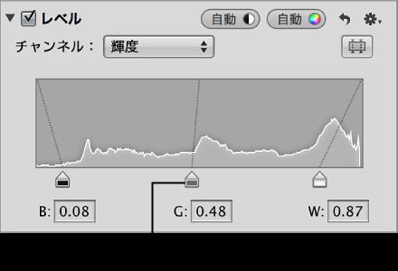 図。 グレイレベルのスライダ。輝度ヒストグラムグラフのミッドトーンの暗い側に移動しています。