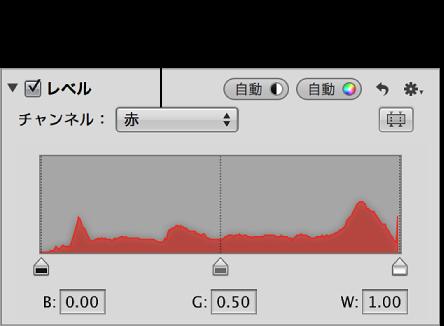 図。 「調整」インスペクタの「レベル」領域の赤チャンネルのヒストグラム。