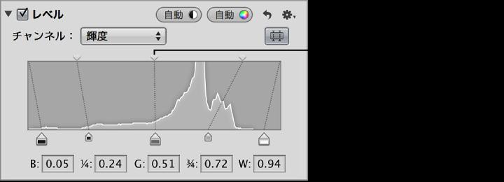 図。 「調整」インスペクタの「レベル」領域のヒストグラムの上部にある明るさレベルのスライダ。