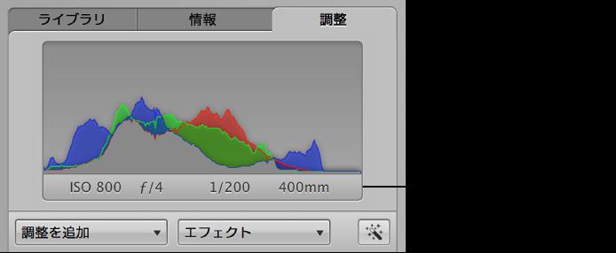 図。 選択した写真のカメラ情報が表示されている「調整」インスペクタ。