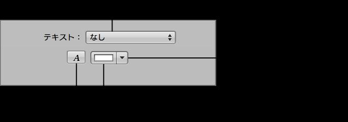図。 スライドショーエディタの「デフォルトの設定」パネルにあるテキストのコントロール。