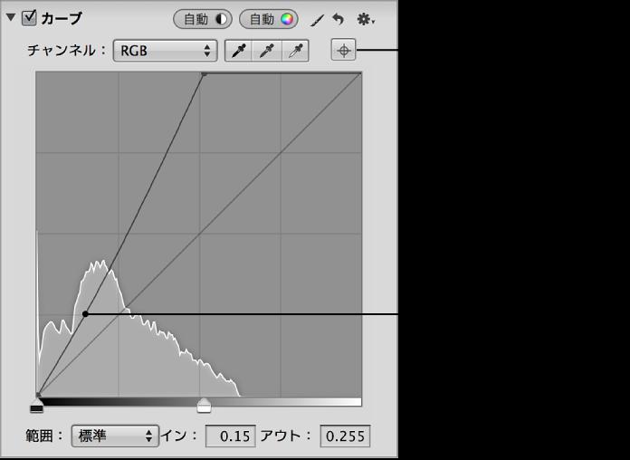 図。 「調整」インスペクタの「カーブ」領域の色調カーブに追加された新しいポイント。