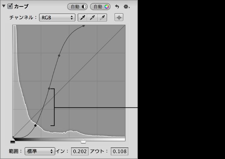 図。 「調整」インスペクタの「カーブ」領域にある S 字型カーブ。
