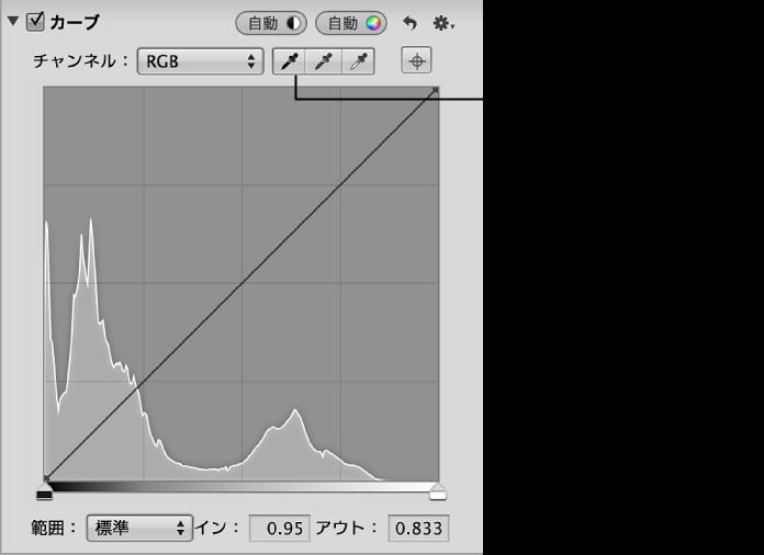 図。 「調整」インスペクタの「カーブ」領域の「ブラックポイント」スポイトツール。