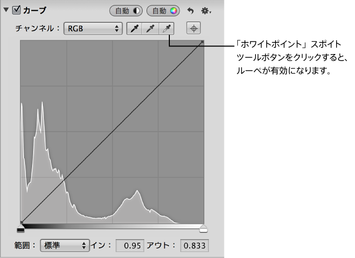 図。 「調整」インスペクタの「カーブ」領域の「ホワイトポイント」スポイトツール。