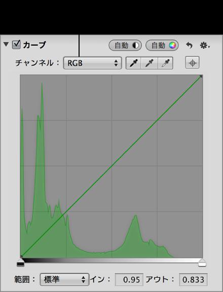 図。 「調整」インスペクタの「カーブ」領域の「チャンネル」ポップアップメニュー。