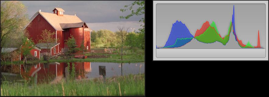 图。 并排比较正确曝光的图像及其直方图,峰值集中在图形中间。