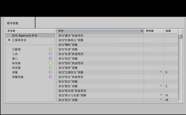 """图。 命令编辑器的""""命令列表""""区域显示键盘快捷键命令组。"""