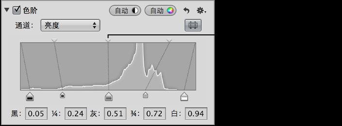 """图。 """"调整""""检查器的""""色阶""""区域中直方图顶部的""""亮度色阶""""滑块。"""