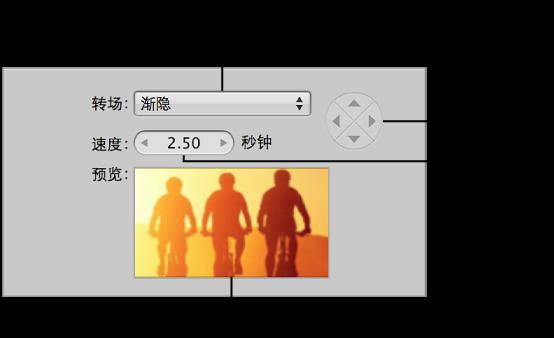 """图。 幻灯片显示编辑器的""""默认设置""""面板中的""""转场""""控制。"""