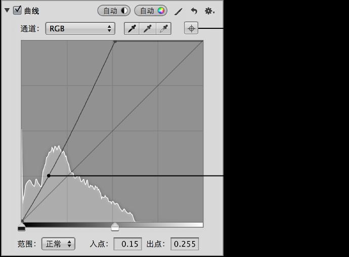 """图。 此新点添加到""""调整""""检查器的""""曲线""""区域中的色调曲线。"""