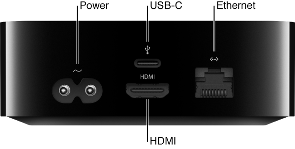 Back of Apple TV with ports called out