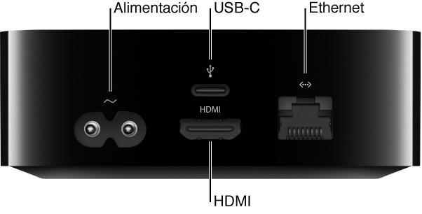 Parte posterior del Apple TV con los puertos resaltados