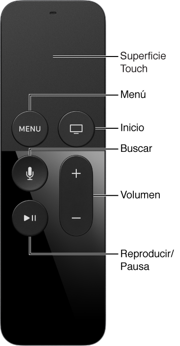 Apple TV Remote 2