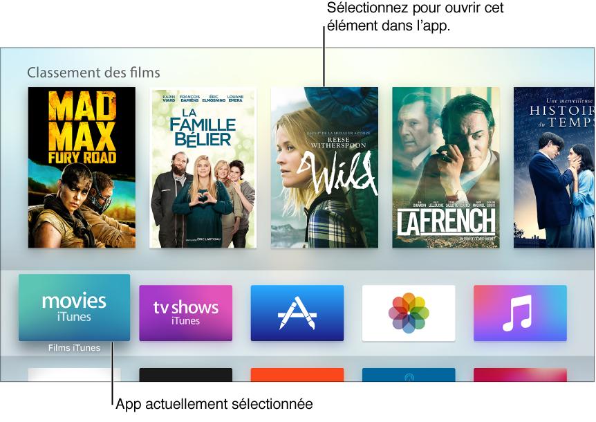 Écran d'accueil de l'AppleTV