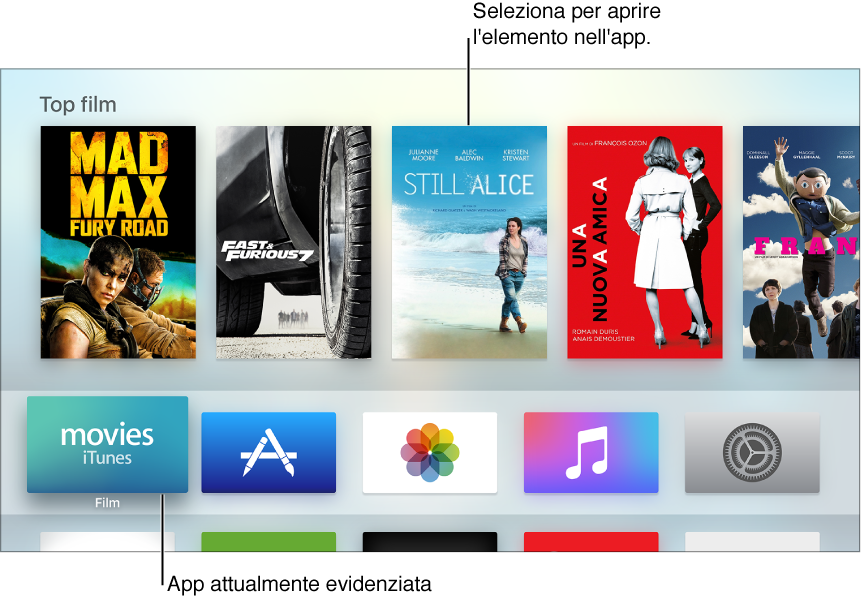 Schermata Home di Apple TV