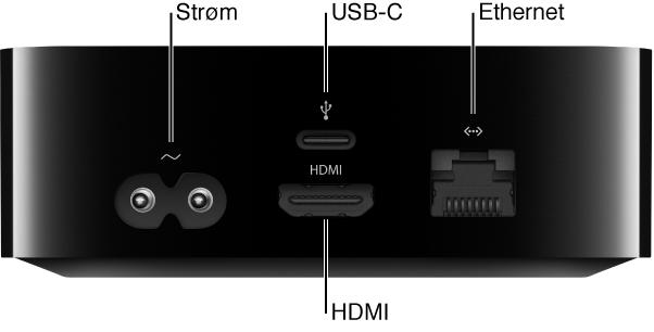 Baksiden av Apple TV med porter og tilhørende bildeforklaringer